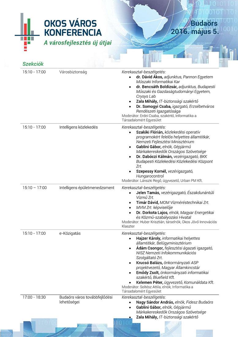 Okos Város Konferencia PROGRAMTERV
