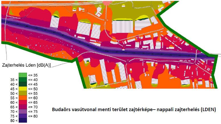Budaörs vasútvonal menti terület zajtérképe– nappali zajterhelés (LDEN)