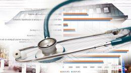 Budaörs Város lakosságának egészségügyi adatai