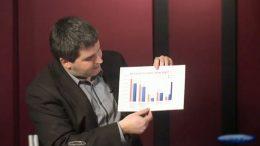 TV-vita Budaörs Város költségvetésről, Napirend után